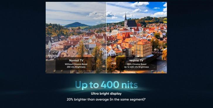 تعد ألعاب Realme TV شاشة مشرقة مع محرك Chroma Boost ومكبرات صوت رباعية