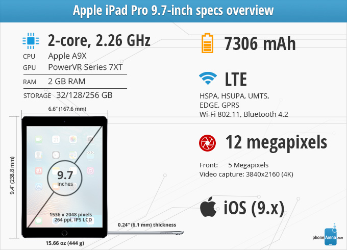 مراجعة Apple iPad Pro مقاس 9.7 بوصات