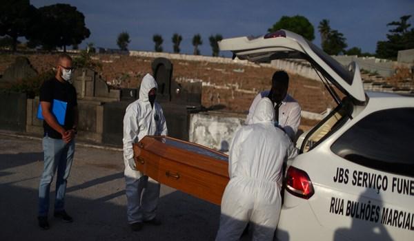 """صورة """"جونز هوبكنز"""": ربع مليون إصابة بكورونا في العالم خلال يوم"""